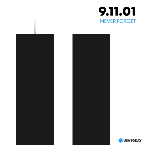 Renee Klahr, USA TODAY. September 11, 2014.