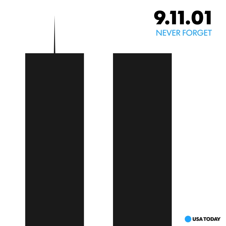Renee Klahr, USA TODAY. September 11, 2014.